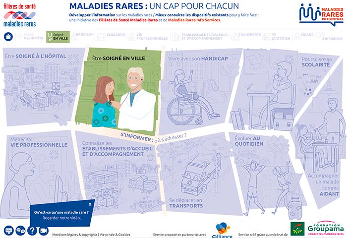 Infographie animée sur le parcours de santé et de vie